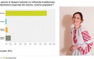 ce părere au româncele despre motivele tradiționale